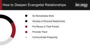 Deepen Relationships with Evangelist
